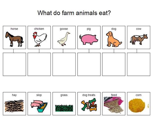 Boardmaker Achieve Farm animals preschool, Farm