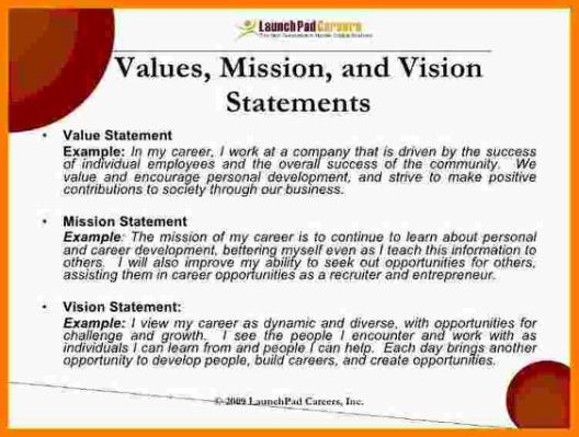 Values Mission And Vision Statements Value Statement Letter Example Proposition Great Resumes Fast