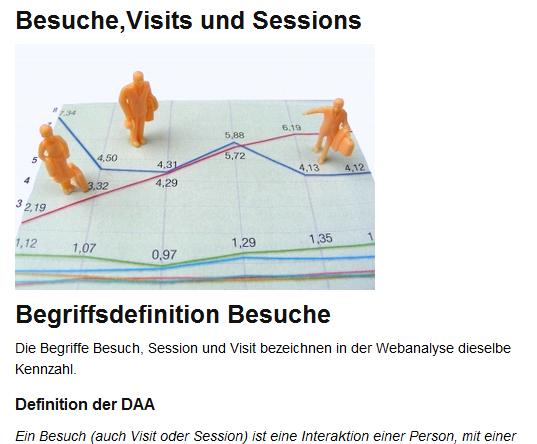 Neuer Artikel, Besuche, Visits, Sessions - Begriffsdefinition, technische Umsetzung der Messung und Interpretation der Kennzahl Visits. Screenshot des Artikels - (Bild: S. Hofschlaeger  / pixelio.de)