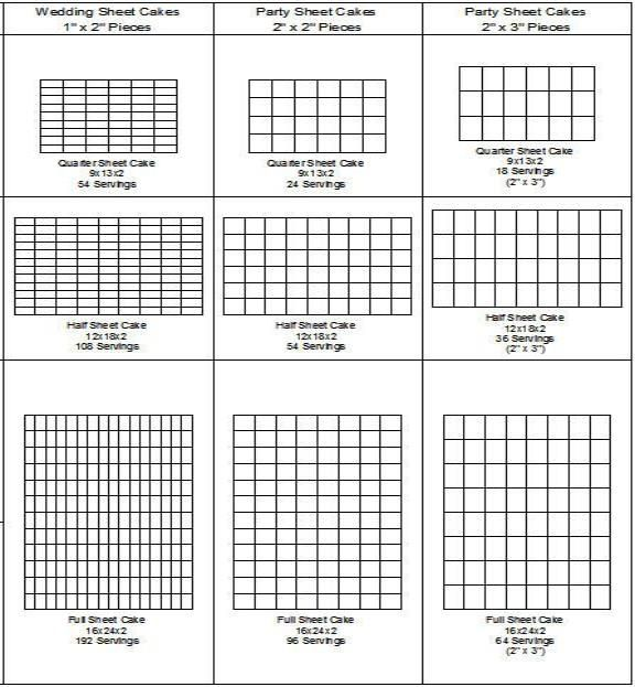 Sheet Cake Sizes And Servings | Sheet Cakes | Cake | Pinterest ...