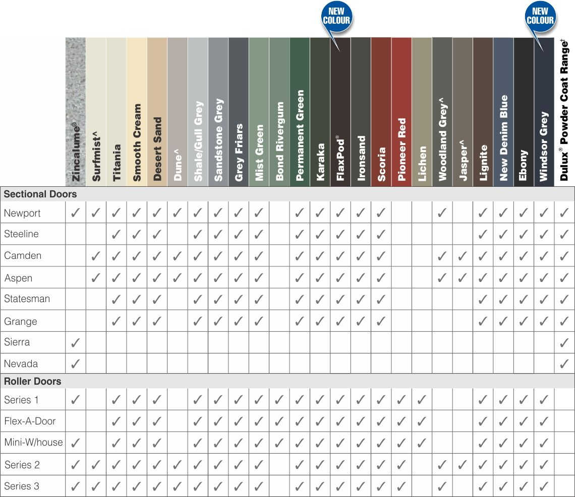 Sectional Door Colour Options