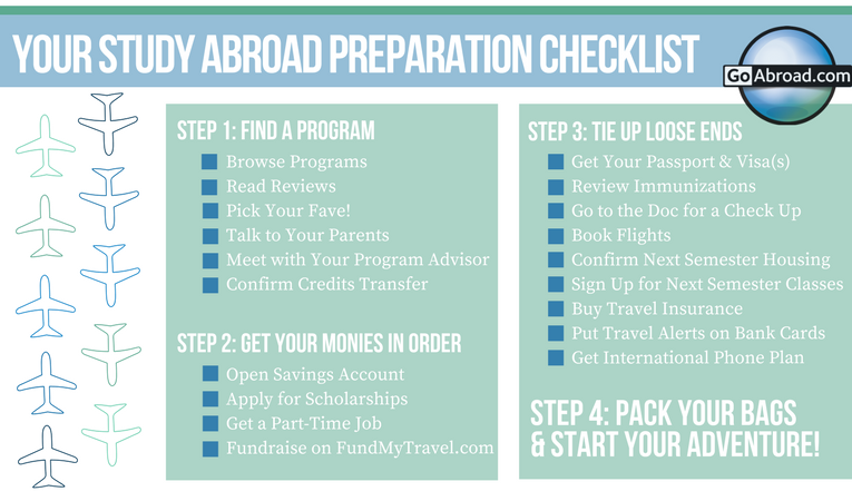 Your New Pre Study Abroad Checklist Study Abroad Abroad Study