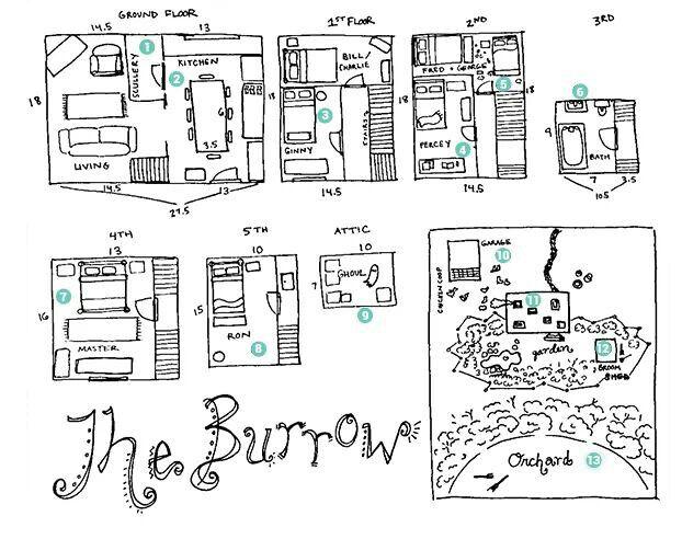 Floorplan to the burrow harry potter fandom pinterest for 12 grimmauld place floor plan