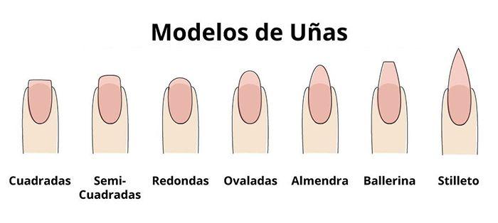 ¿Qué forma de uñas segun tus manos