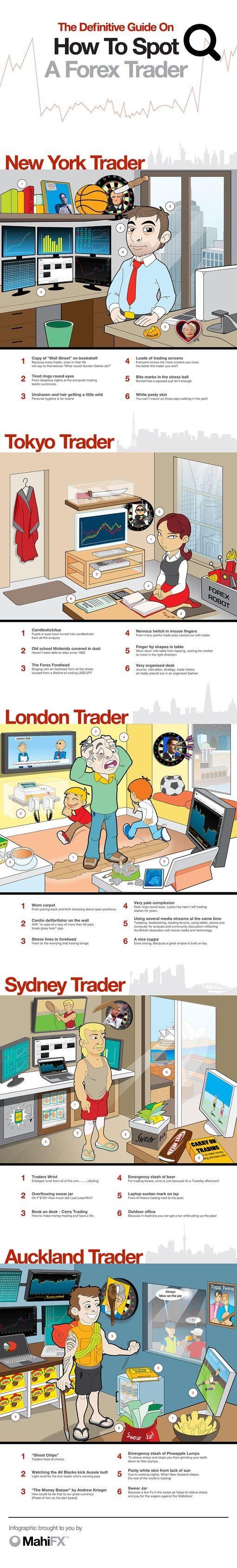 Metal forex trader