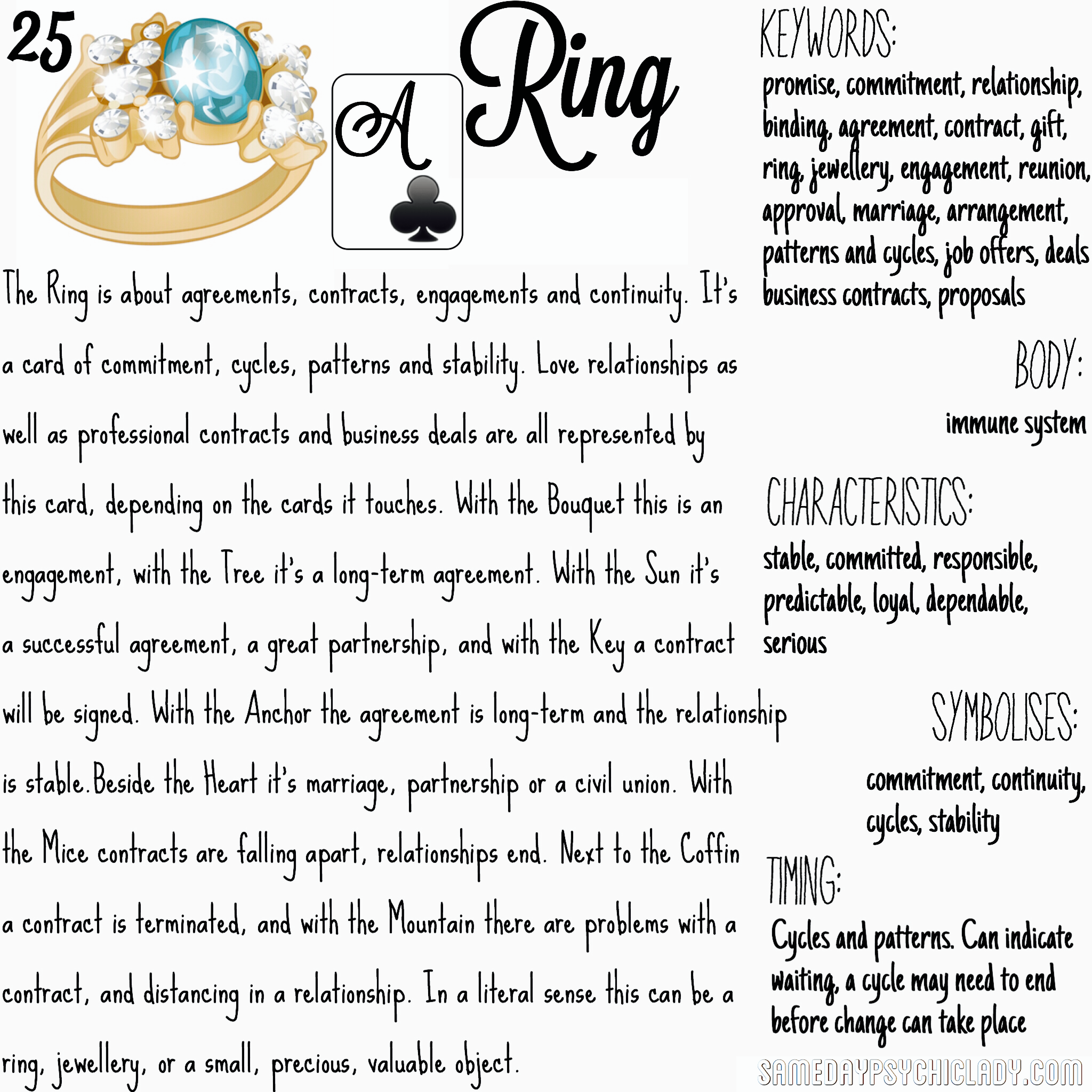 Find Out What The Ring Means In Your Lenormand Reading