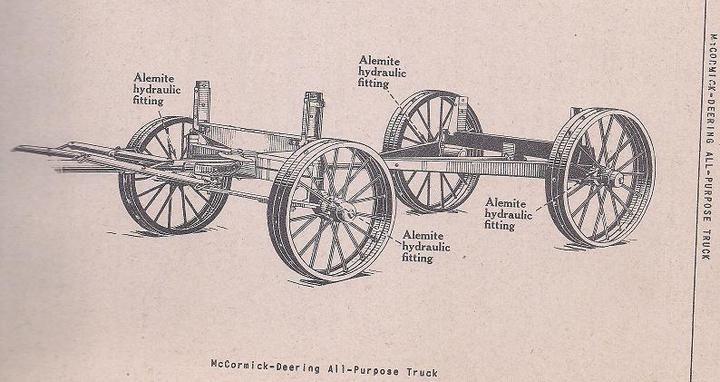 Ih Running Gear Wspoke Wheels Yesterdays Tractors Wagons In