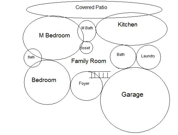 Pin On Bubble Diagrams