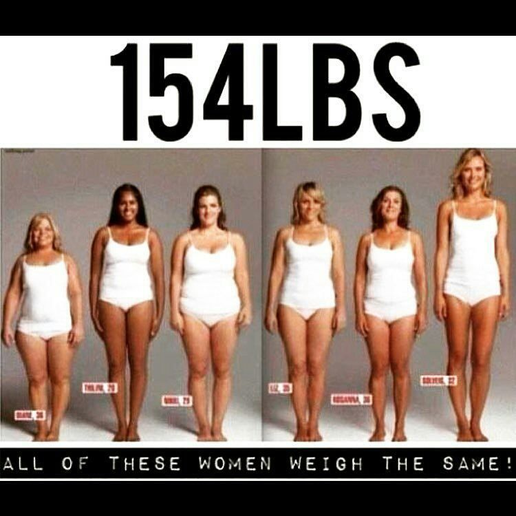 Are there women out there who dont care about height or body?
