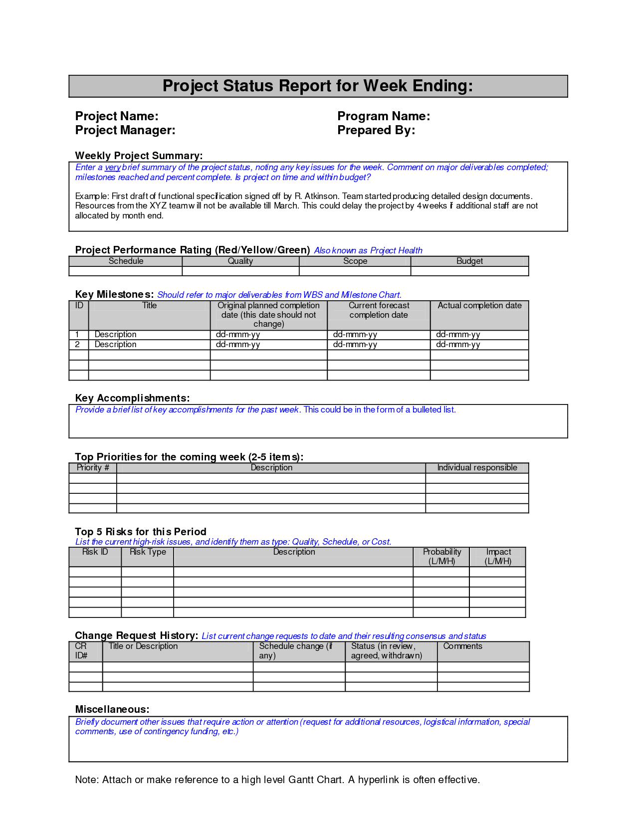 project management weekly status report Template – Status Report Template Word