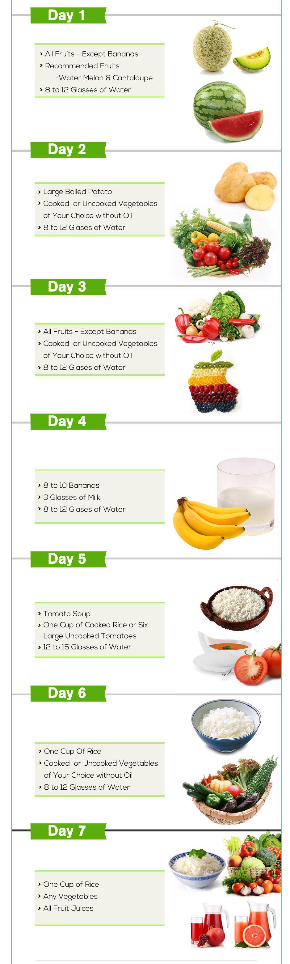 vegetarian diet plan for 7 days | pretend meat | Pinterest | Detox, Diet snacks and Portion sizes