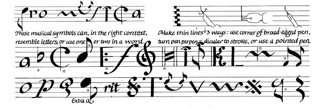 Margaret Shepherd Calligraphy Blog May 2013 Musical Script For