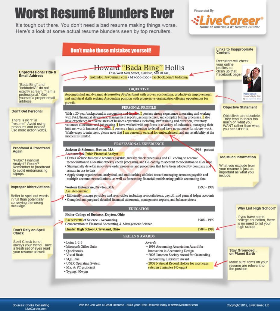 Worst Ever Resume Blunders You Need To Avoid [INFOGRAPHIC