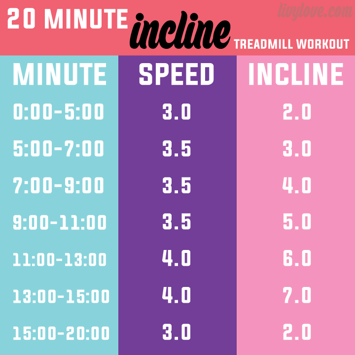 Livy Love 20 Minute Incline Treadmill Workout Incline Treadmill Workout Treadmill Workout Treadmill Workouts