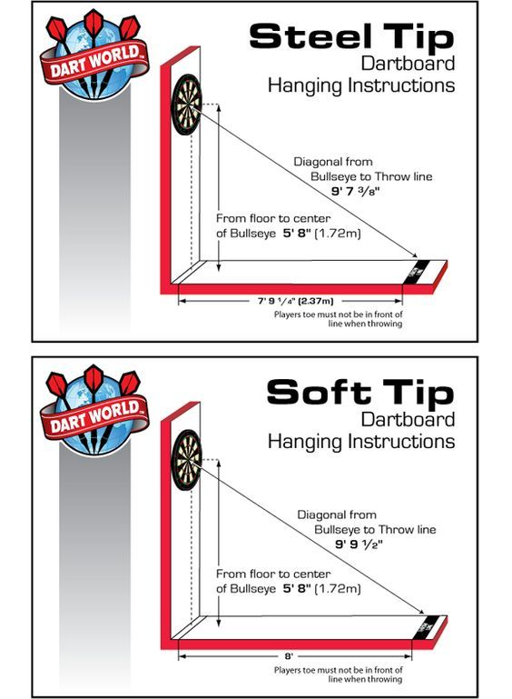 Dartboard Height And Hanging Instructions Bars In 2019 Pinterest