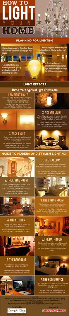 Plan your lighting to create atmosphere you want in every room the hallway, living room, dining room, kitchen bathroom, bedroom and home office.