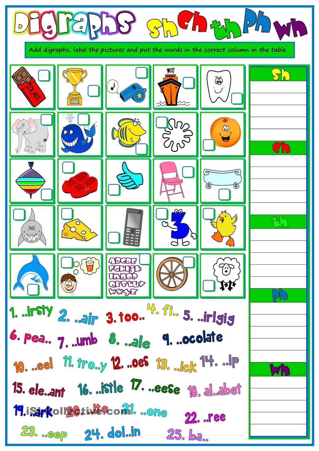 hight resolution of Digraphs - sh