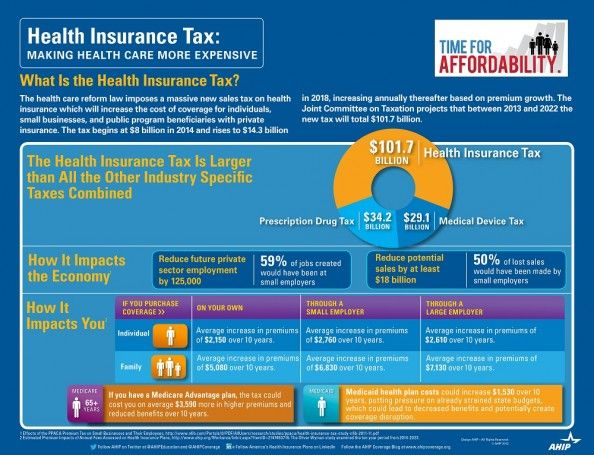 Health Insurance Tax Making Health Care More Expensive Health