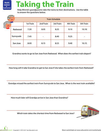 Planes And Trains Practicing Schedules 2 Worksheet Education Com Homeschool Math Worksheets Train Timetable