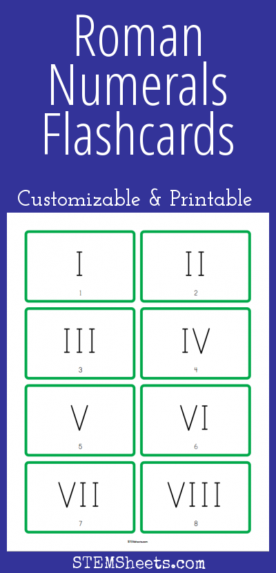 image relating to Roman Numerals Printable identify Roman Numeral Flashcards - Customizable and Printable Math