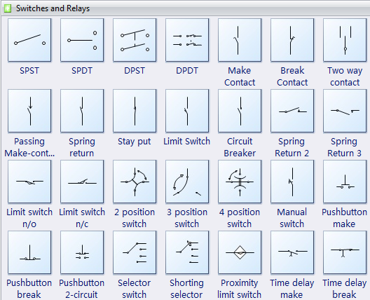 Electrical Diagram Software Create An Electrical Diagram Easily Electrical Diagram Diagram Symbols