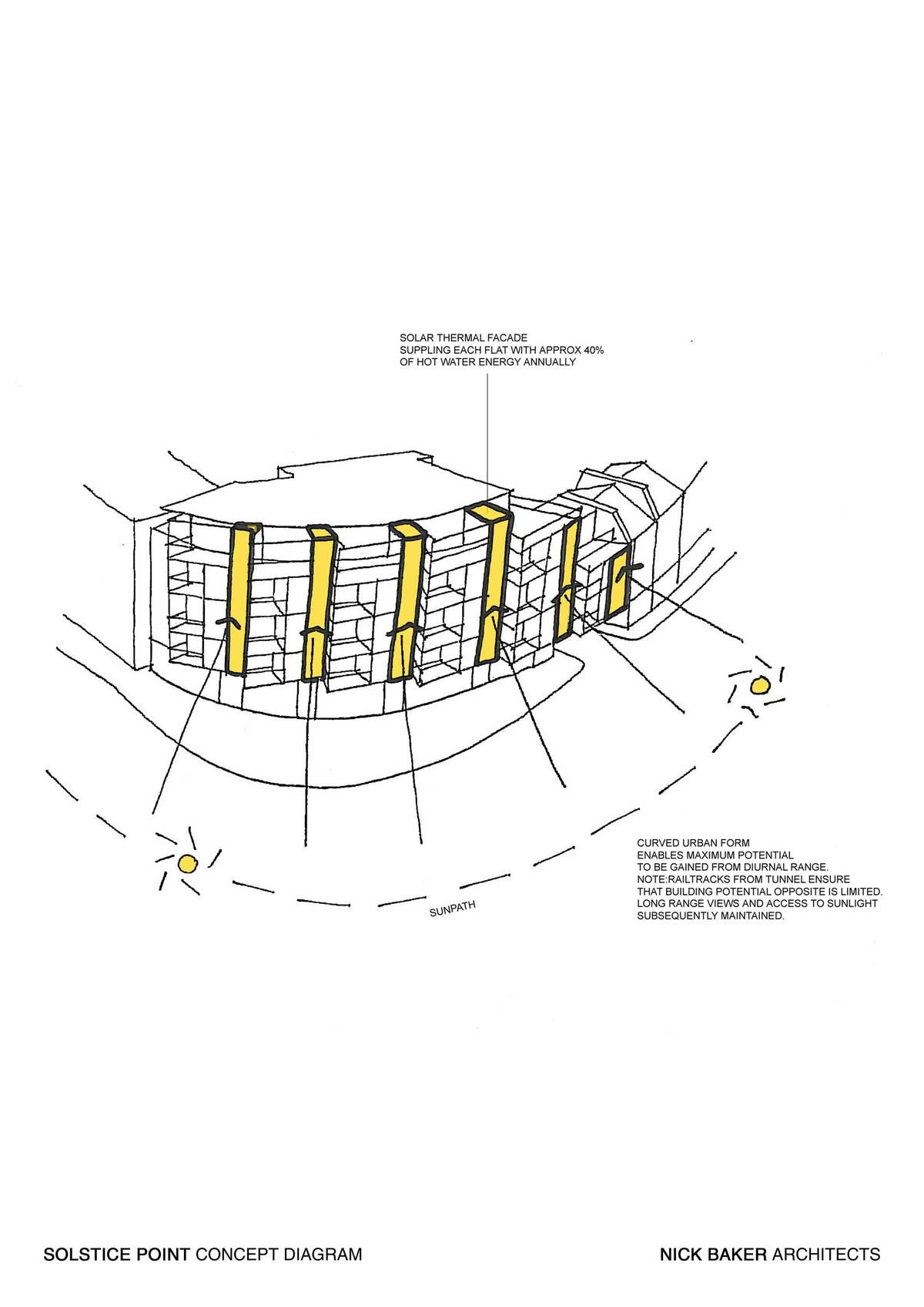 A Sun Path Solar Gain Diagram By Nick Baker Architects