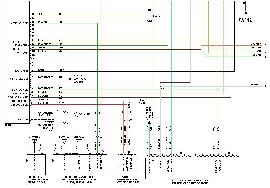 2005 gmc sierra wiring diagram  rotiallinstreamxyz  gmc