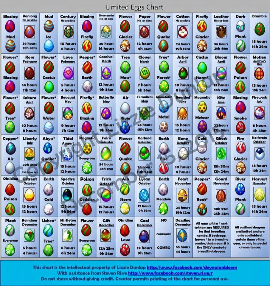 Dragonvale Limited Dragons Chart | Dragonvale Charts by Me! | Dragon