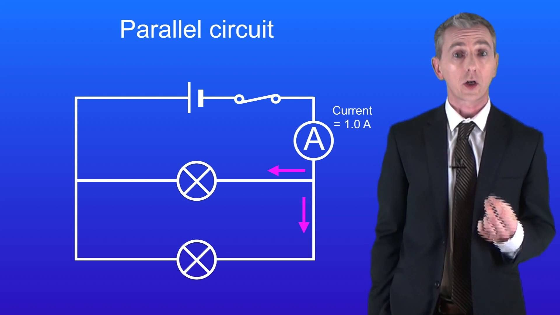Gcse physics revision current in parallel circuits gcse