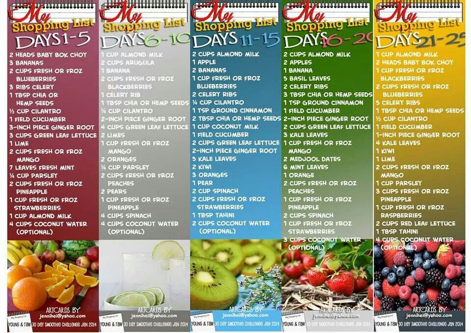 Juicing Shopping List 30 Day Challenge Juice Diet Plan Juice Cleanse Recipes Juice Fast Recipes