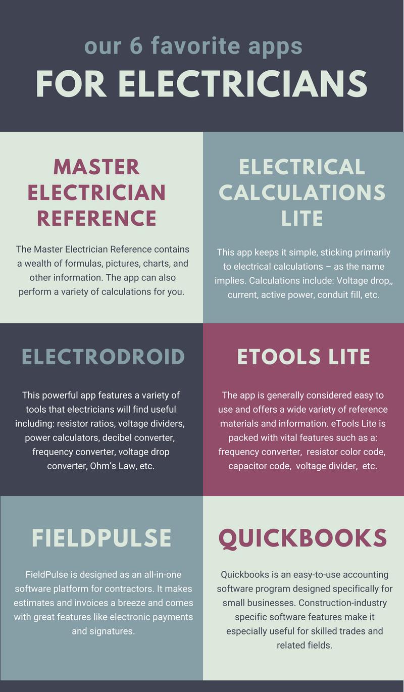 Our 6 Favorite Apps For Electricians Master Electrician Reference Electrical Ca Electrical Engineering Technology Electrician Electrical Engineering Projects
