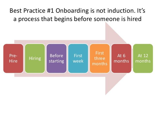 Onboarding Programs Examples Google Search Onboarding