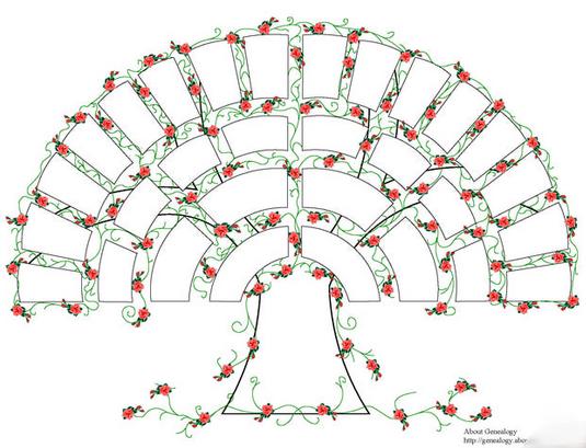 Twining Roses Family Tree Template Family Tree Pinterest