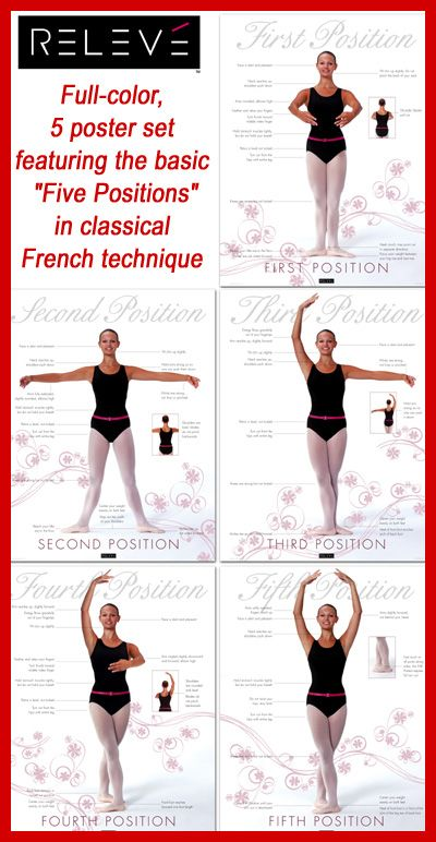 Position It Perfect Ballet Poster Set With Images Ballet