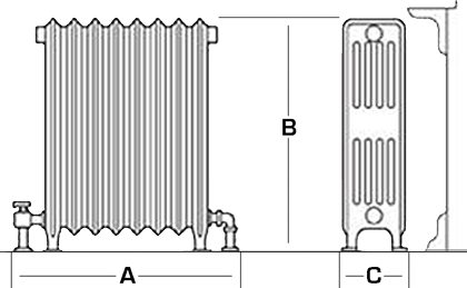 Radiator Cover Dimensions How To Cover A Radiator Diy Radiator Cover Custom Radiator Radiators
