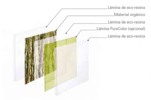 3form de hunter douglas son paneles trasl cidos de - Ladrillos traslucidos ...