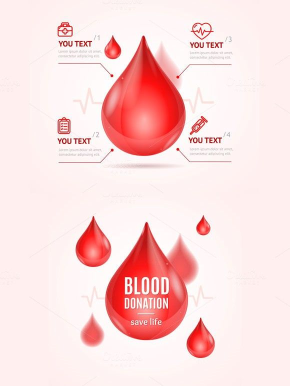 blood template