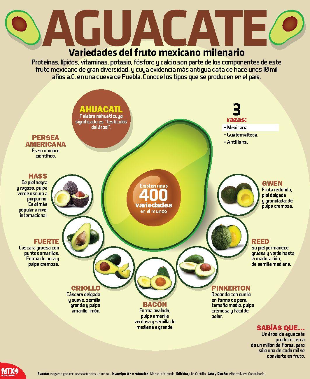 alimentos que bajan el nivel de potasio