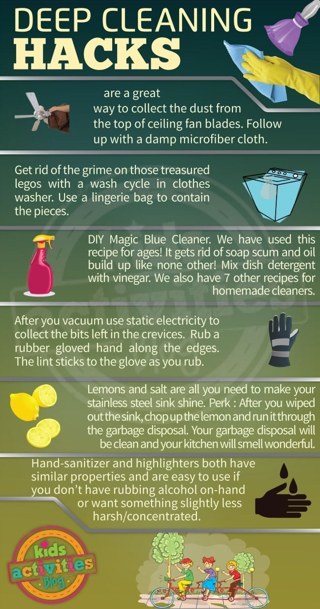 How to's : Deep Cleaning Hacks