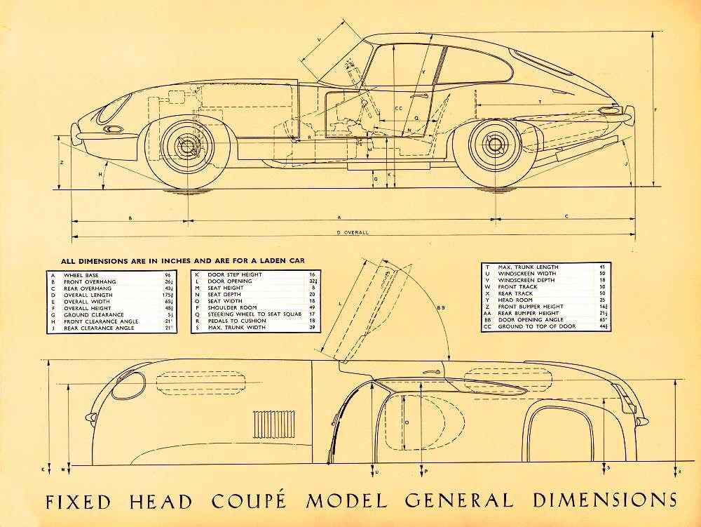 E Type Drafting Fixed Head Coupe Jaguarclassiccars Jaguar E Type Jaguar E Jaguar Type