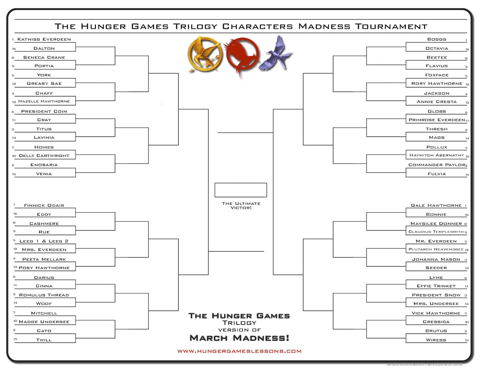 March Madness Panem Style Hunger Games Lesson Plans Hunger