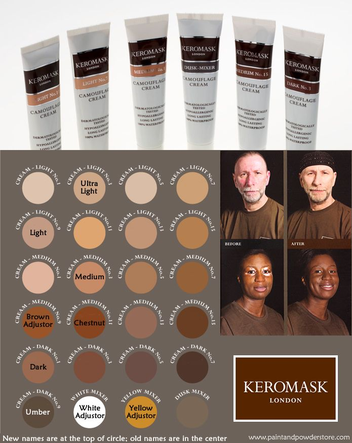 Keromask Concealer and Camouflage Cream - The go-to product for disguising common skin pigmentation problems and disorders including: acne, scars, age spots, birthmarks, broken veins and capillaries, burns, moles, port wine stains, bruising, rosacea, scars, tattoos, veins and vitiligo. Hypo-allergenic, fragrance free, and doesn't contain any animal byproducts.  Safe to use as a camouflaging makeup cream after dermatology procedures, such as light skin peels or laser peels.  Waterproof.