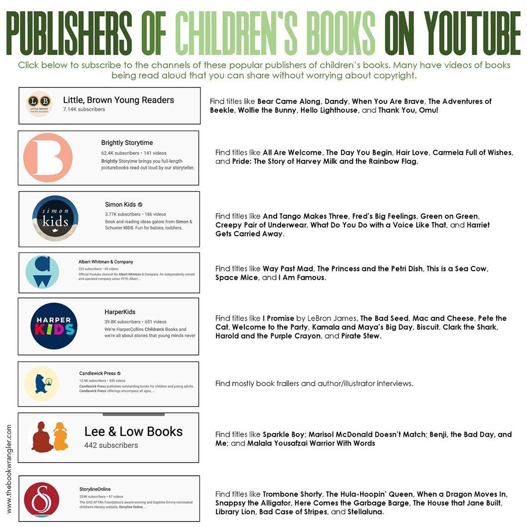 Mike He Him Thebookwrangler Posted On Instagram It S Easier Now More Than Ever Before To Search Youtube And Find Someone A Teacher A Parent Mac read pdf aloud