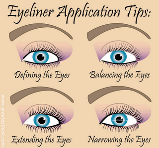 Eyeliner application by effect