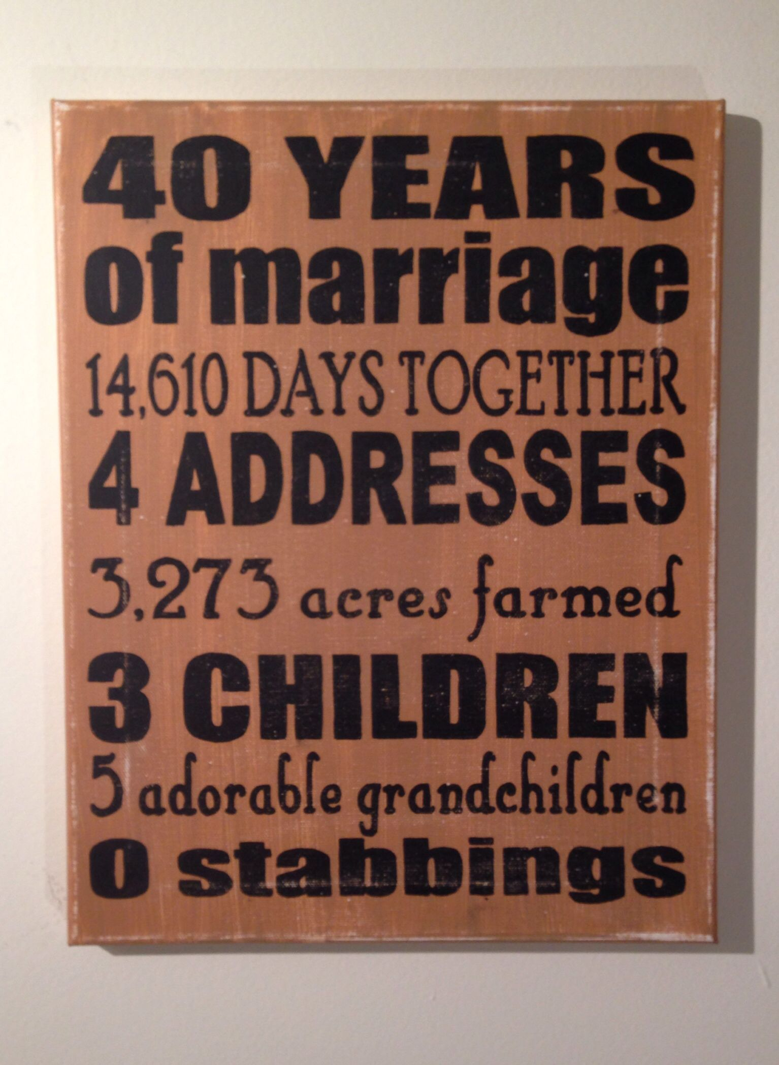 Fortieth Wedding Anniversary Gifts For Pas 50th