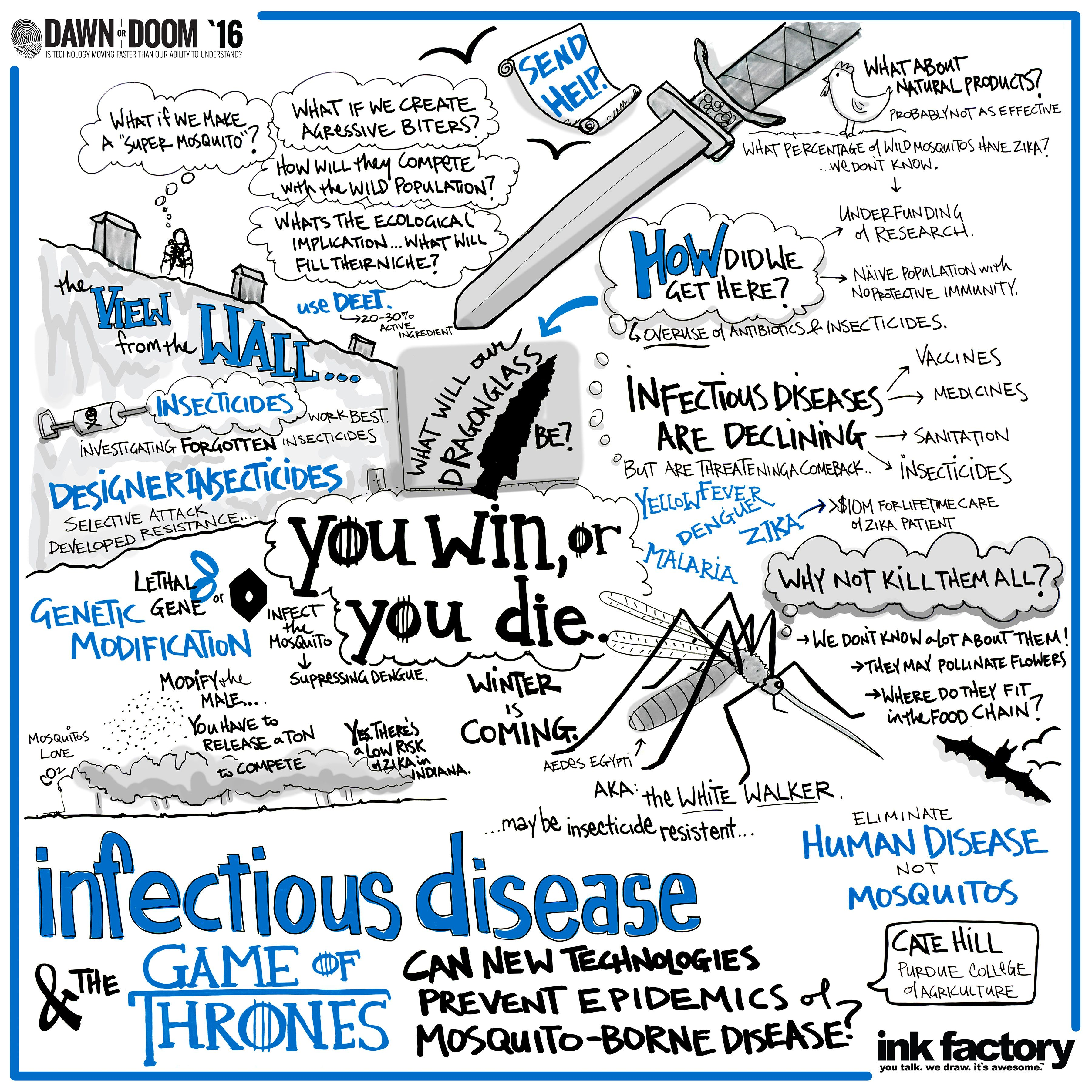 Infectious Diseases and the Game of Thrones: Can new