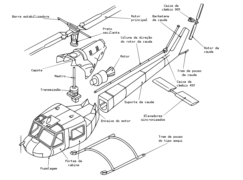 Ficheiro:Anatomia de um helicóptero.svg | Helicopteros | Pinterest