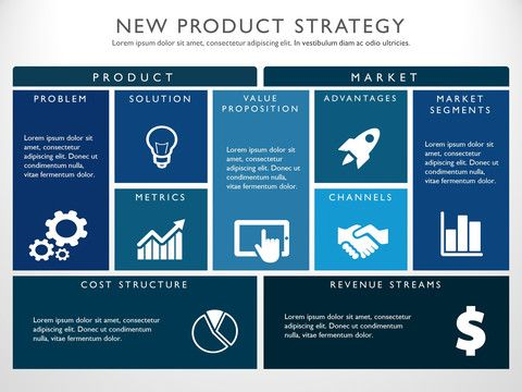 Product Strategy Template  Strategy Templates