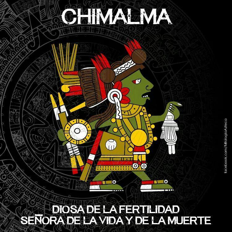 Chimalma Diosa Azteca De La Fertilidad Señora De La Vida Y De La Muerte Dioses Aztecas Dioses Prehispanicos Símbolos Aztecas
