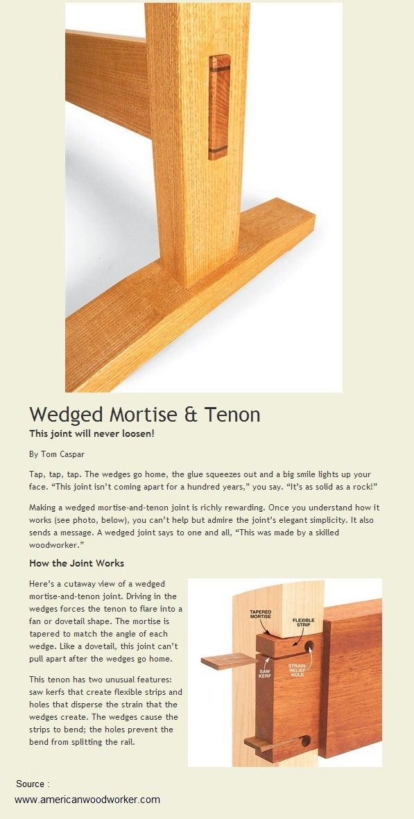 Mortise And Tenon Woodworking Wood